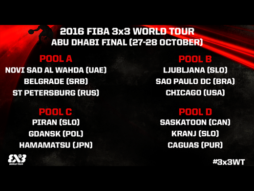 Adu Dhabi – World Tour Final