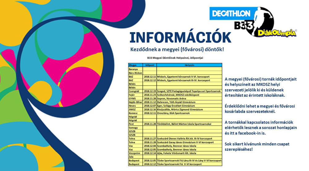 Diákolimpia 2018/2019 helyszínek és időpontok